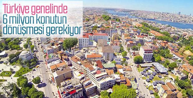 Türkiye genelinde kentsel dönüşüm hazırlığı