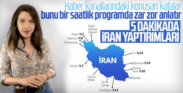 ABD'nin İran yaptırımları petrol ticaretini nasıl etkiliyor