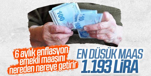 Enflasyon rakamlarının emekli maaşlarına etkisi