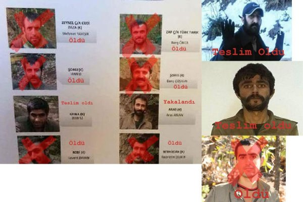 PKK'nın Karadeniz yapılanması çöktü