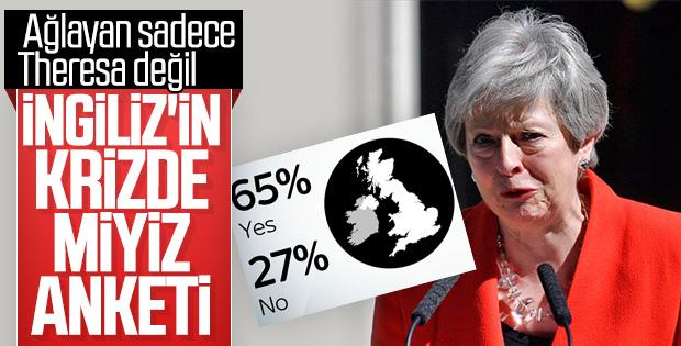 İngilizler krizdeyiz diyerek erken seçim istedi