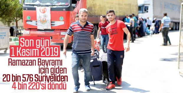Suriyelilerin dönüşünde son durum