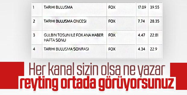 Türkiye tarihi canlı yayını FOX TV'den izledi