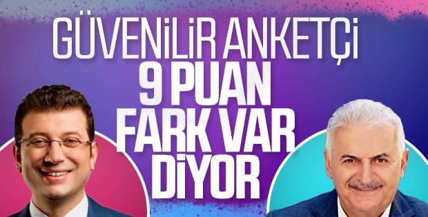 KONDA'nın anketine göre İstanbul'da fark yüzde 9