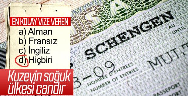 En kolay Schengen vizesi veren ülke