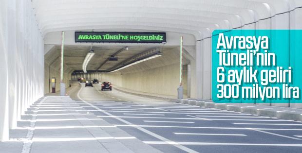 Avrasya Tüneli'nden ekonomiye büyük katkı