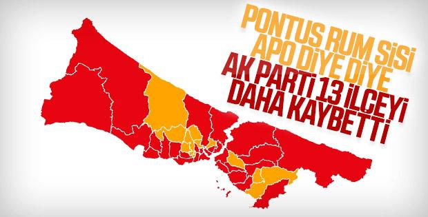 İstanbul'un ilçelerinde oy dağılımı