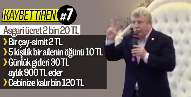 Muhammed Emin Akbaşoğlu'nun söylemi partiye zarar verdi