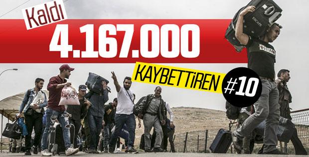 Ülkesine temelli dönen Suriyeli sayısı