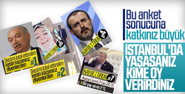 Ekrem İmamoğlu'nun Anadolu'daki desteği yüzde 60
