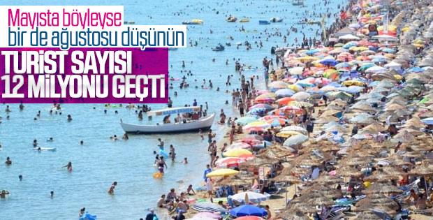Türkiye'ye gelen yabancı sayısı yüzde 11,3 arttı