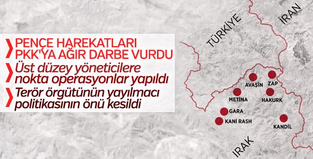 Pençe Harekatları PKK'yı sıkıştırdı