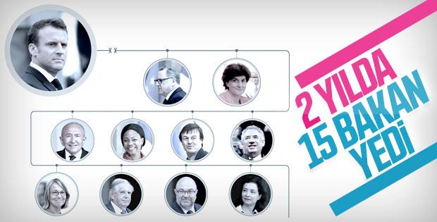 Macron'un görev süresinde bakanlık kabinesinde 15 değişim