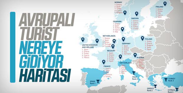 Avrupalı turistlerin tercih ettiği ülkeler sıralaması