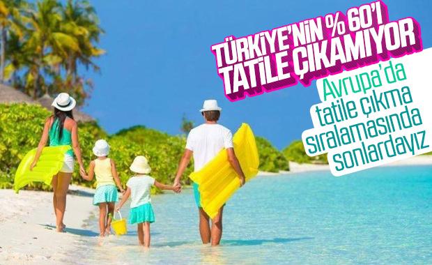 Türkiye'de tatile çıkma oranı düşük