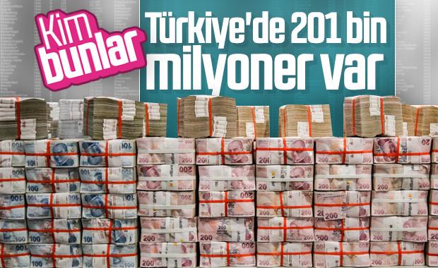 Türkiye'de 201 bin 176 milyoner var