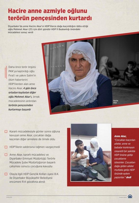 Diyarbakırlı anne, oğlunu terör örgütünden kurtardı