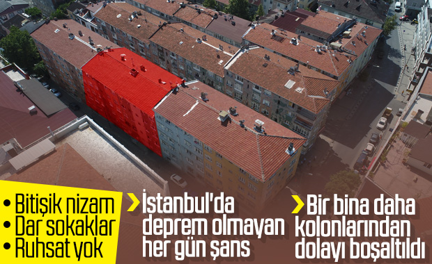 İstanbul'da kolonları çatlayan bina boşaltıldı