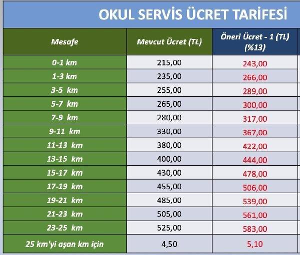 İzmir'de okul servis ücretlerine yüzde 13 zam