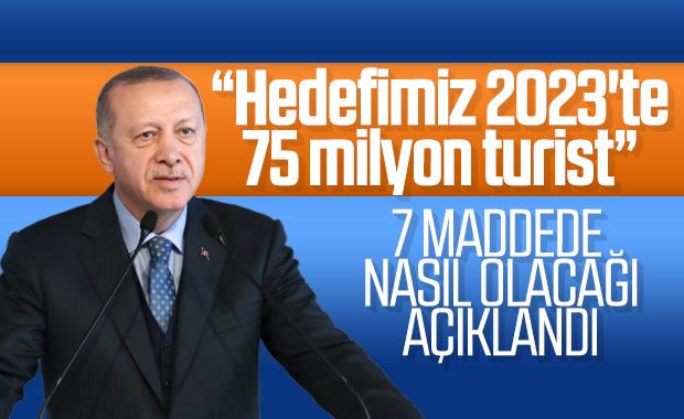 Erdoğan 2023 turizm hedefini açıkladı