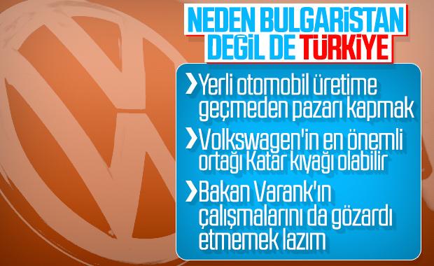 Volkswagen, Bulgaristan yerine Türkiye'yi seçti