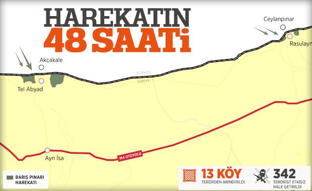 Barış Pınarı Harekatı'nın ilk 48 saati tamamlandı