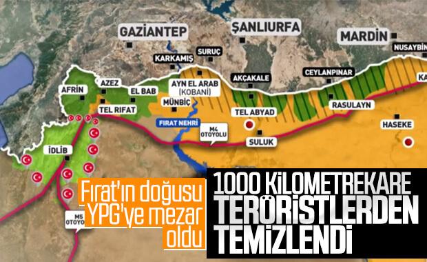 Erdoğan, Barış Pınarı Harekatı'nda son durumu açıkladı
