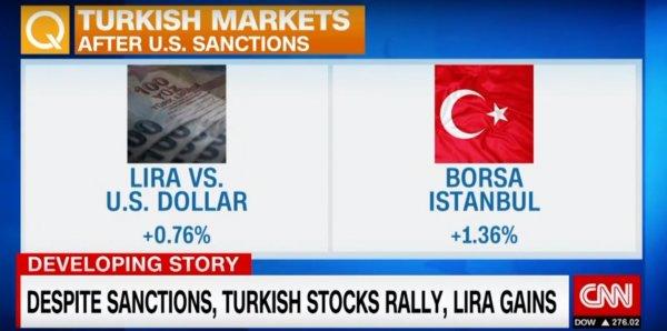 ABD medyası Türkiye'yi batırmanın yolunu arıyor