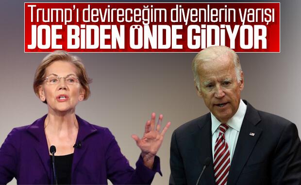 ABD'de Demoktratların seçimini Joe Biden önde götürüyor