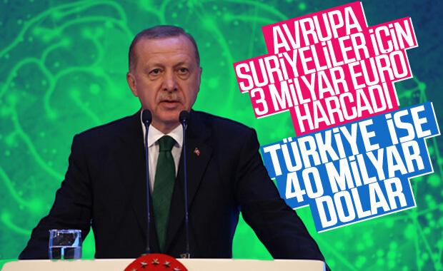 Erdoğan: Suriyeliler için destek görmedik