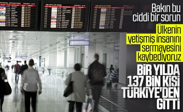 137 bin Türk, yurt dışına yerleşti