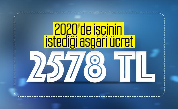 Türk-İş'in 2020 için asgari ücret teklifi