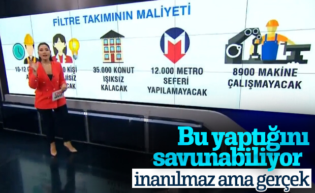 CNN Türk, termik santral haberini savundu