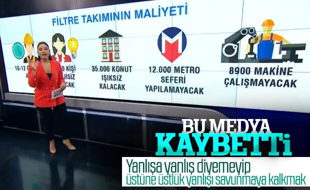CNN Türk, termik santral haberini savunmuştu