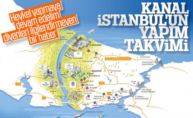 Ulaştırma Bakanlığı'nın Kanal İstanbul planı