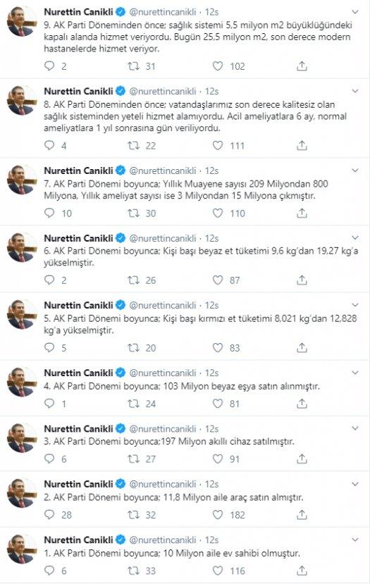 Nurettin Canikli 23 maddeyle AK Parti dönemini özetledi