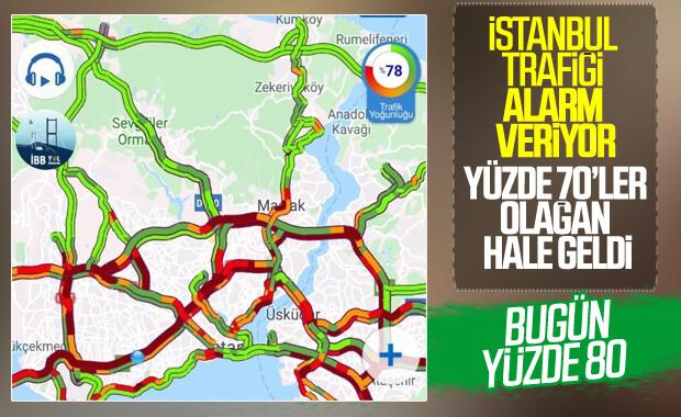 İstanbul'da trafik yoğunluğu yüzde 80'leri buldu