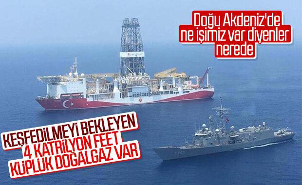 Doğu Akdeniz'deki doğalgaz rezervi