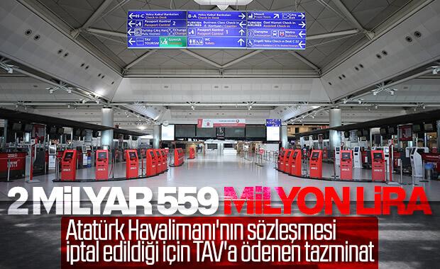 Devletin Atatürk Havalimanı için ödediği tazminat