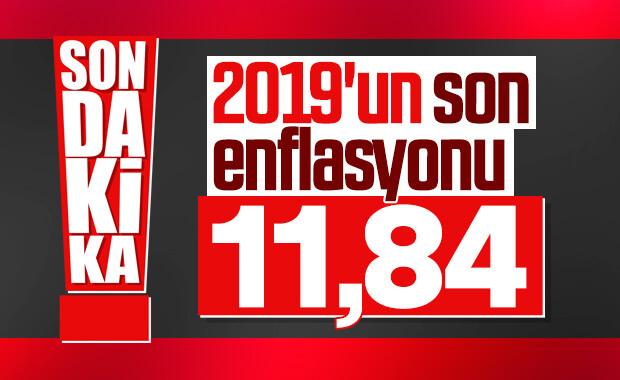 2019 Aralık ayı enflasyon rakamları