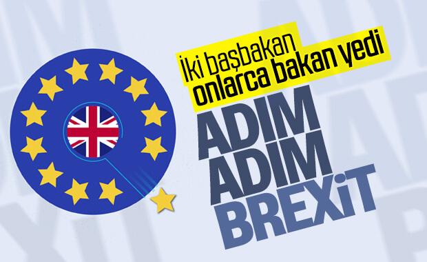 İngiltere'de Brexit'te sona gelindi
