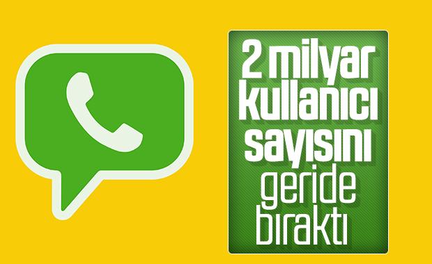 WhatsApp'ın kullanıcı sayısı 2 milyarı aştı