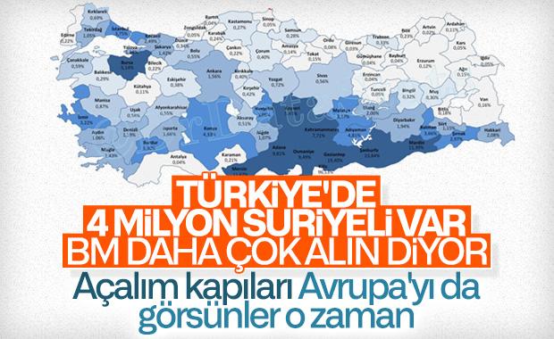 BM: Türkiye daha çok Suriyeli alsın