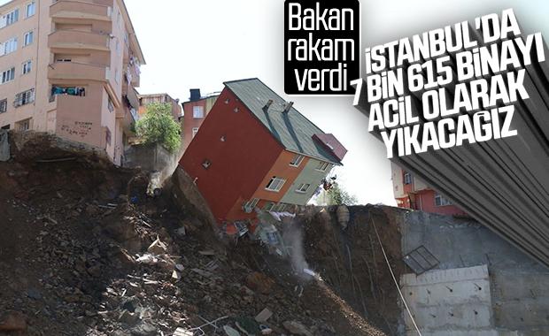 İstanbul'da 7 bin 615 bina acil olarak yıkılacak