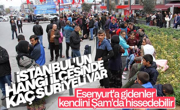 İstanbul'da yaşayan Suriyeli sayısı