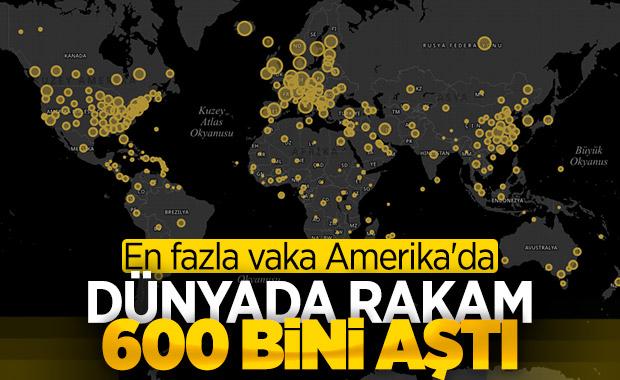 Dünyada korona bulaşan kişi sayısı 600 bini geçti