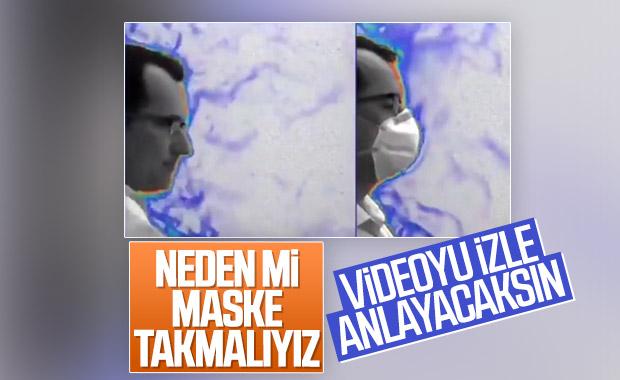 Maske kullanımının önemini anlatan video