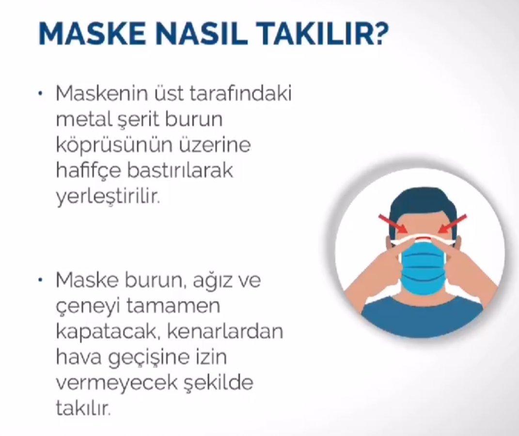 Tıbbi maske kullanımı sırasında nelere dikkat edilmeli