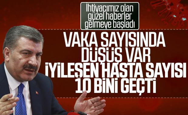 Türkiye'de korona bilançosu: 1890 ölüm