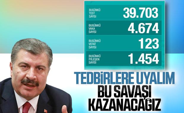 Türkiye'de koronavirüsten ölümlerin sayısı 2 bin 140 oldu